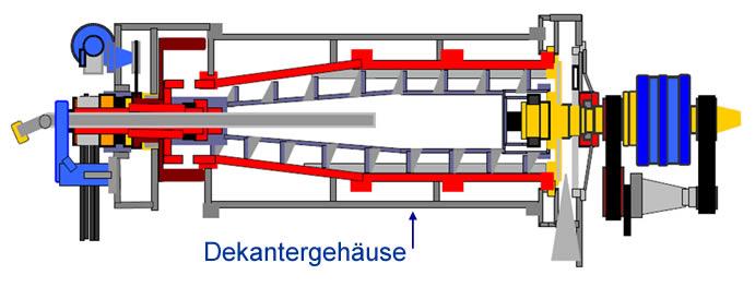 Gehäuse in Tunnelbauweise